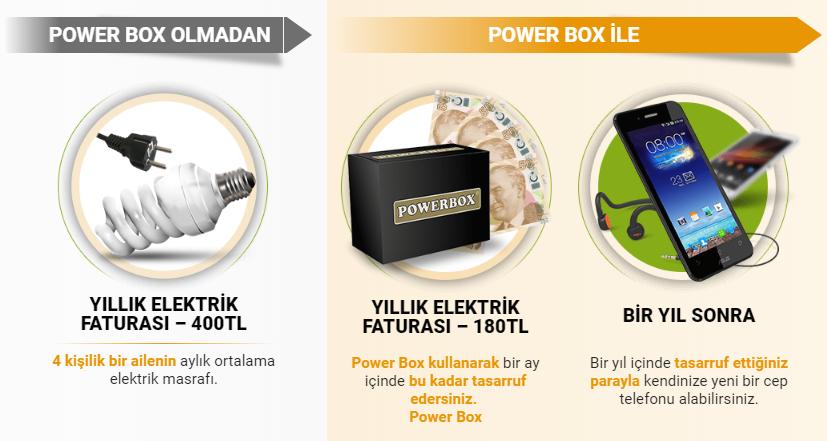 power box istanbul
