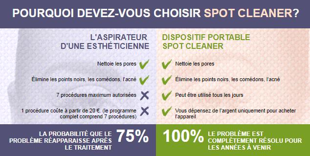 spot cleaner mode d'emploi