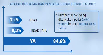 manup di indonesia