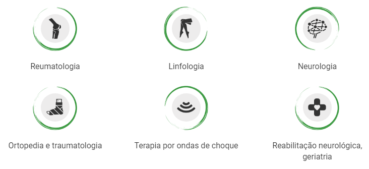 pain relief em portugal