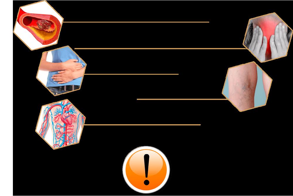spirumax mecanismo de accion