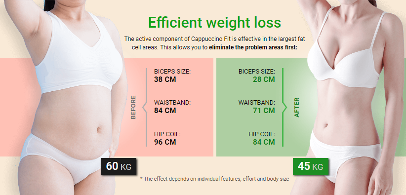 cappuccino fit result