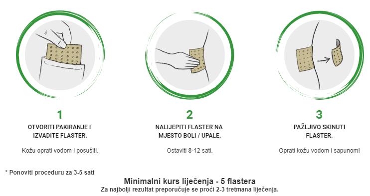 pain relief hrvatska