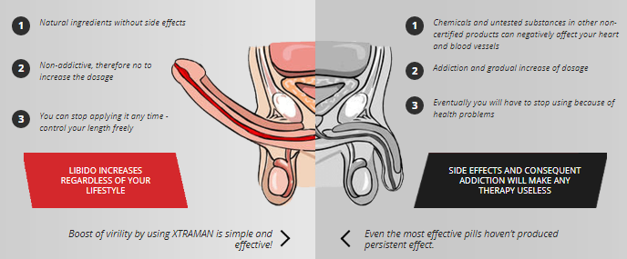 xtraman uses