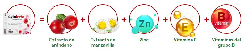 cytoforte ingredientes