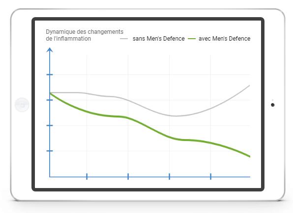 Men's Defence france
