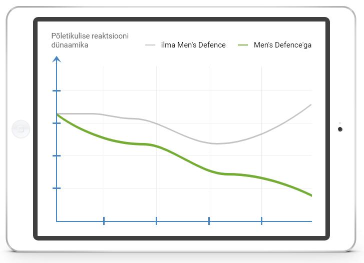 Men's defence tagasiside