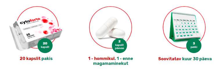 CytoForte eestis