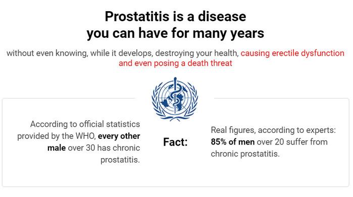 alpha blockers prostatitis forum