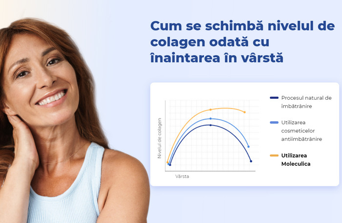 Moleculica România, pret, instructiuni, comentarii - cremă..